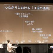 「3倍の法則」を知れば、人間関係の未来は明るい?石川善樹とイノベーションを考える<アイデアを生む方程式(後編)>